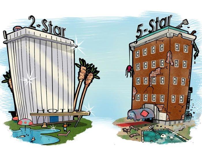 рост цен на отдых в России